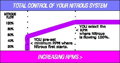 Nitrous Jacobs Nitrous Mastermind Wiring Diagram on